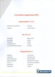 La liste des restaurants ayant perdu leur étoile Michelin 2015 ©Goutdefood by Myriam Darmoni