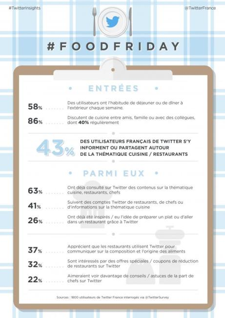 FoodFriday_FR_Infographic
